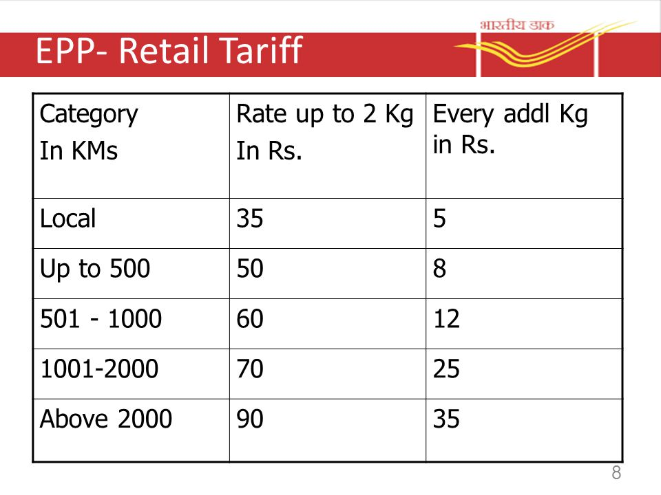 EPP- Retail Tariff Category In KMs Rate up to 2 Kg In Rs.