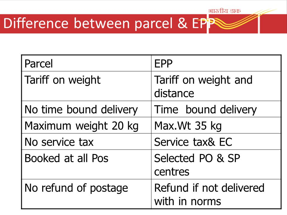 Difference between parcel & EPP
