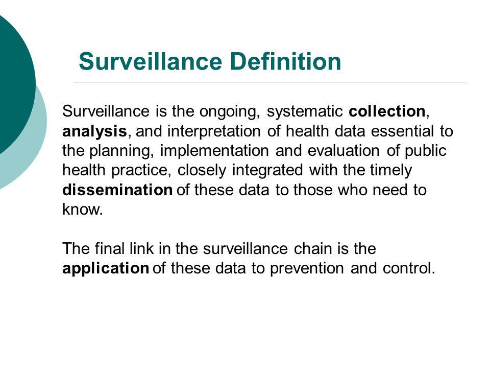 Surveillance Definition