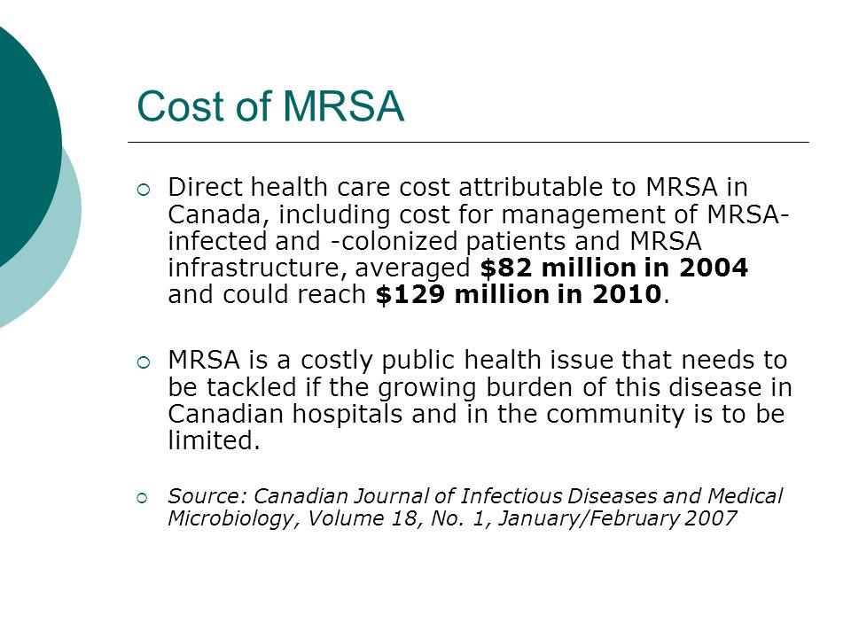 Cost of MRSA