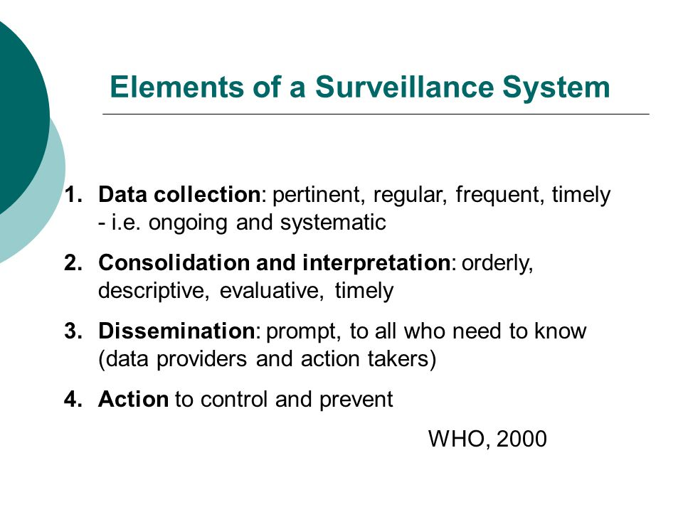 Elements of a Surveillance System