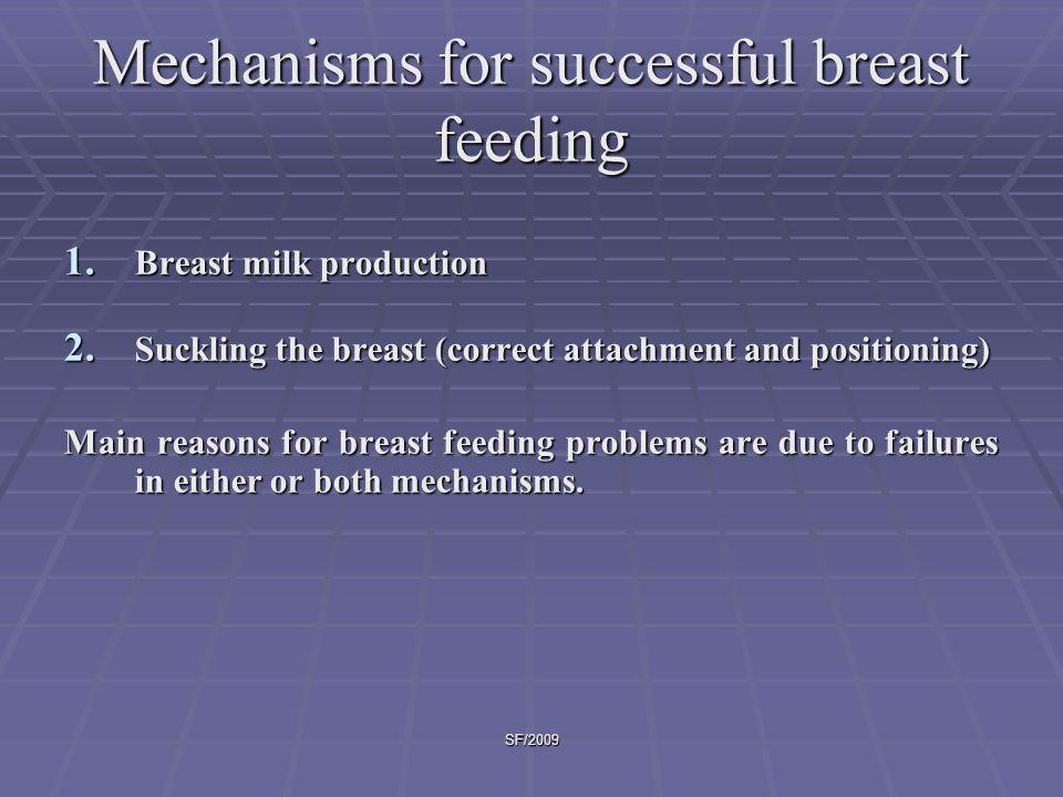 Mechanisms for successful breast feeding