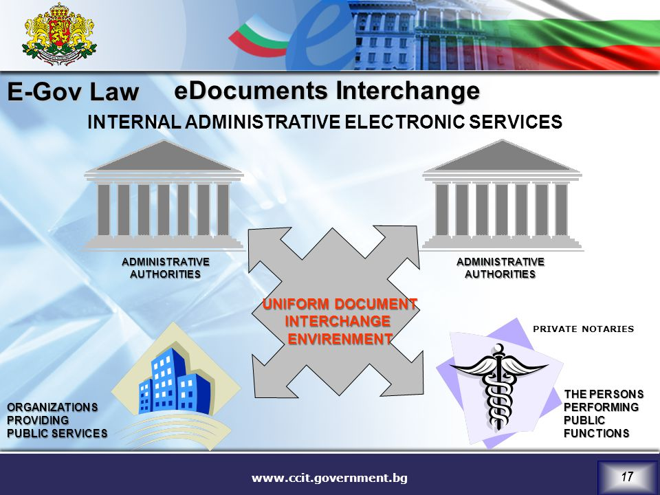 eDocuments Interchange