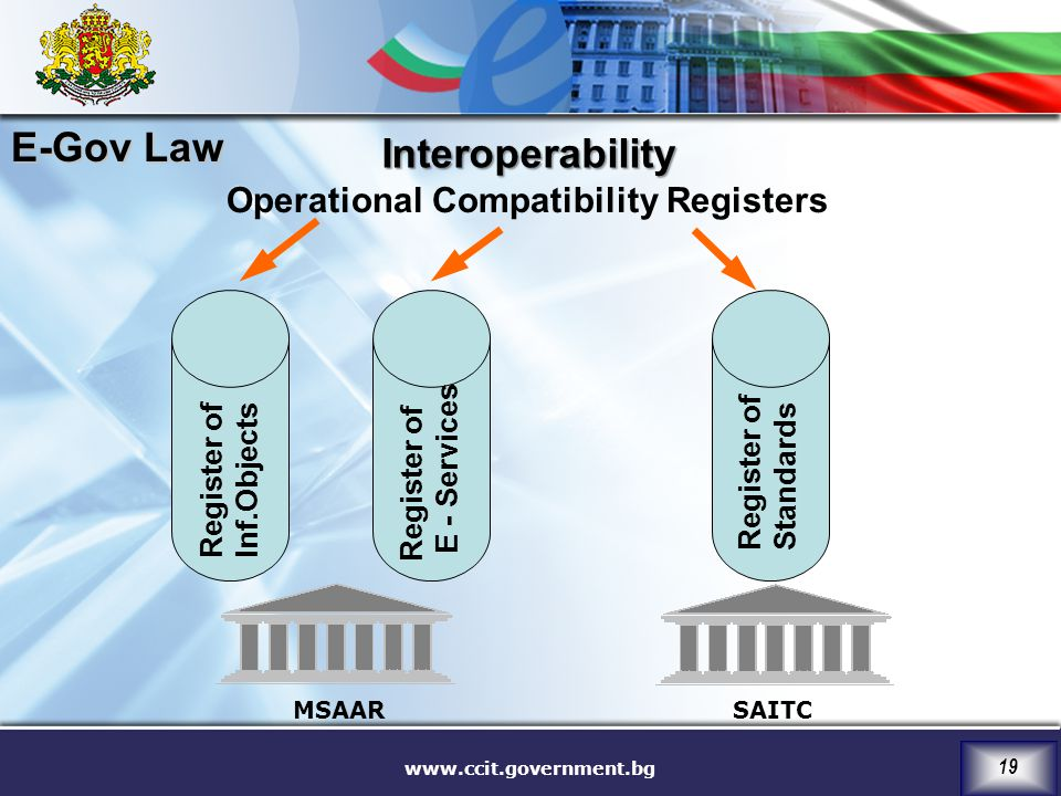 E-Gov Law Interoperability Operational Compatibility Registers