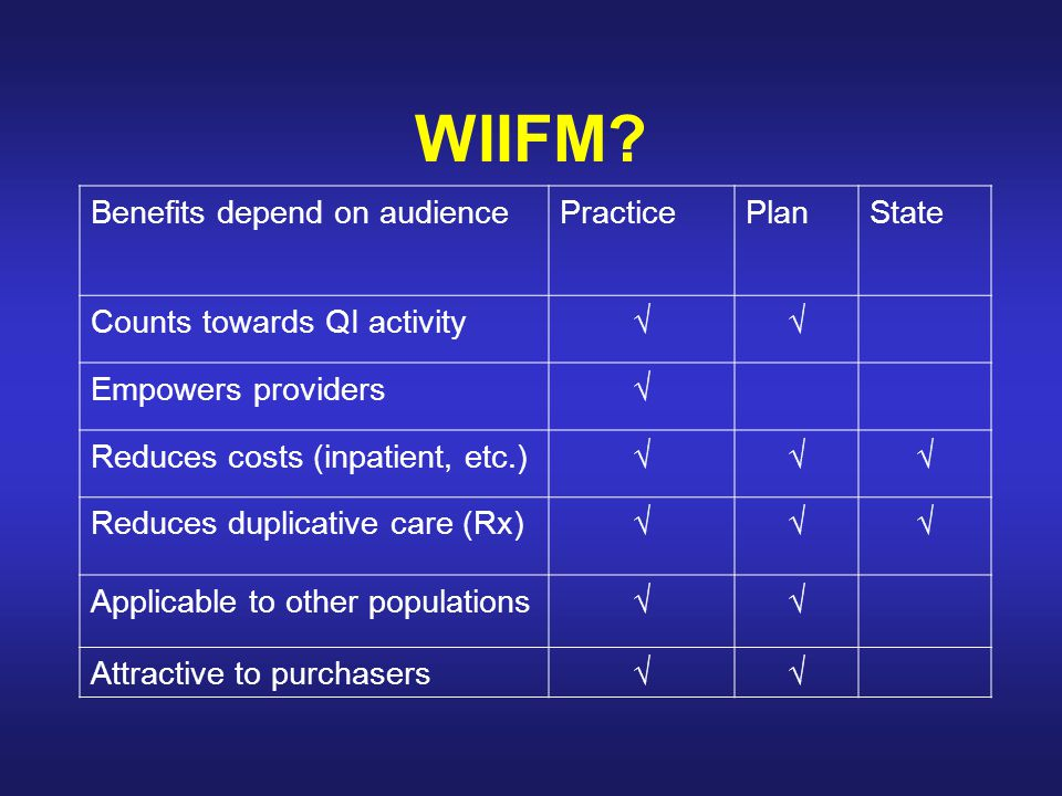 WIIFM Benefits depend on audience Practice Plan State
