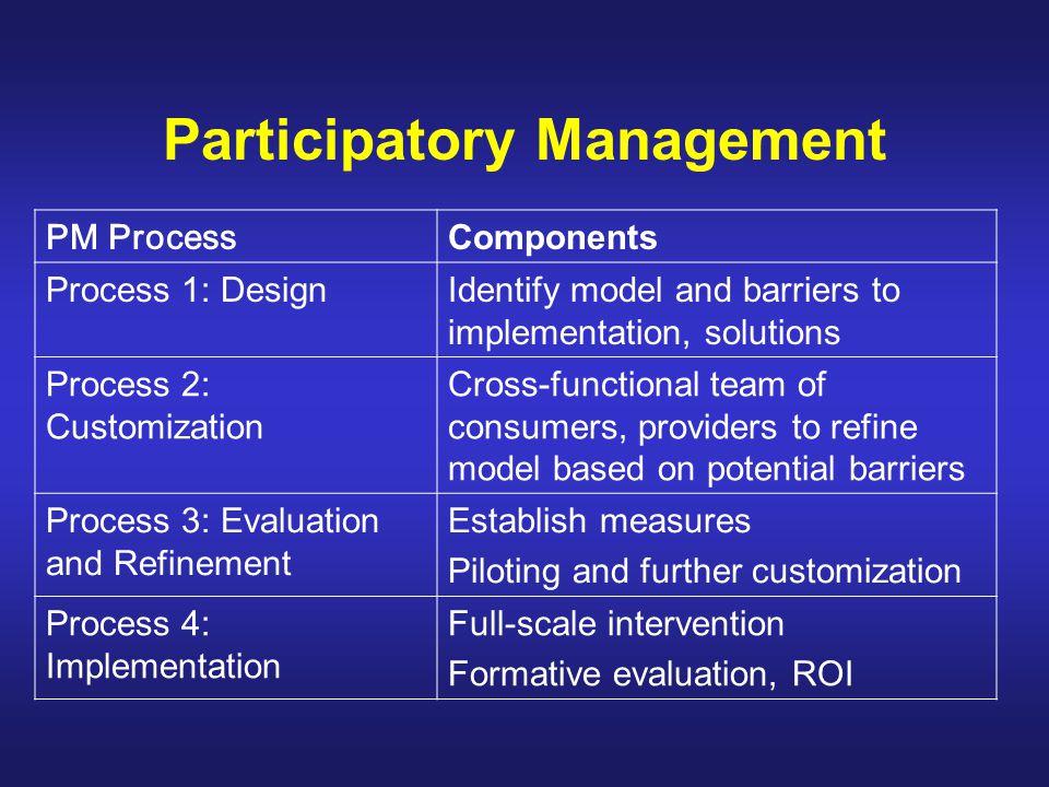 Participatory Management