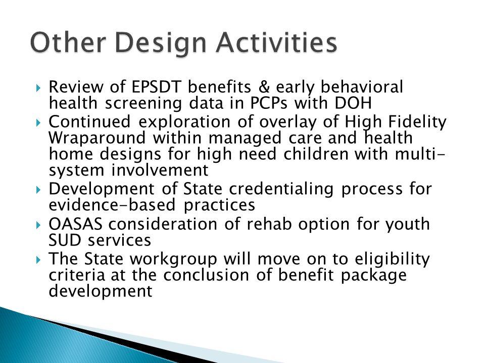 Other Design Activities
