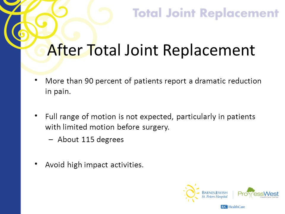 After Total Joint Replacement