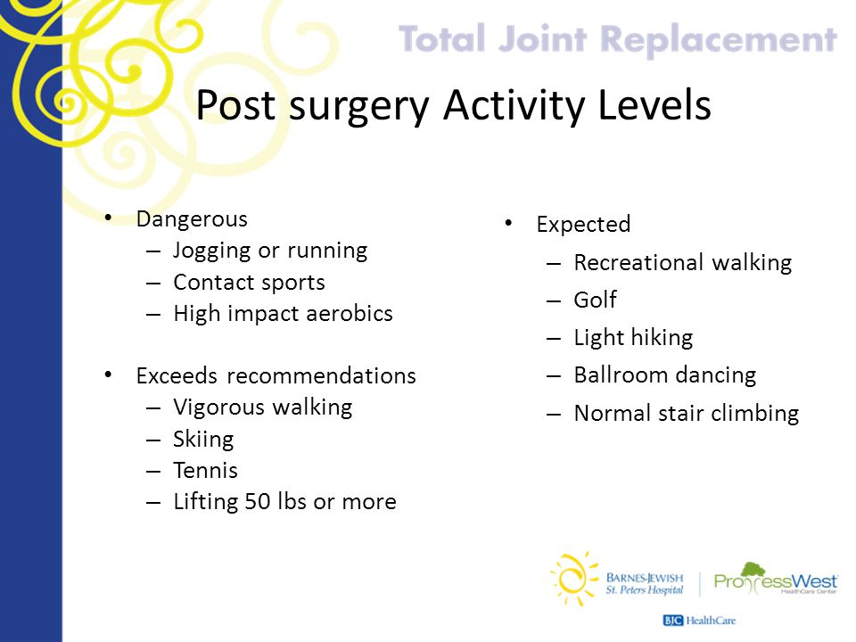 Post surgery Activity Levels
