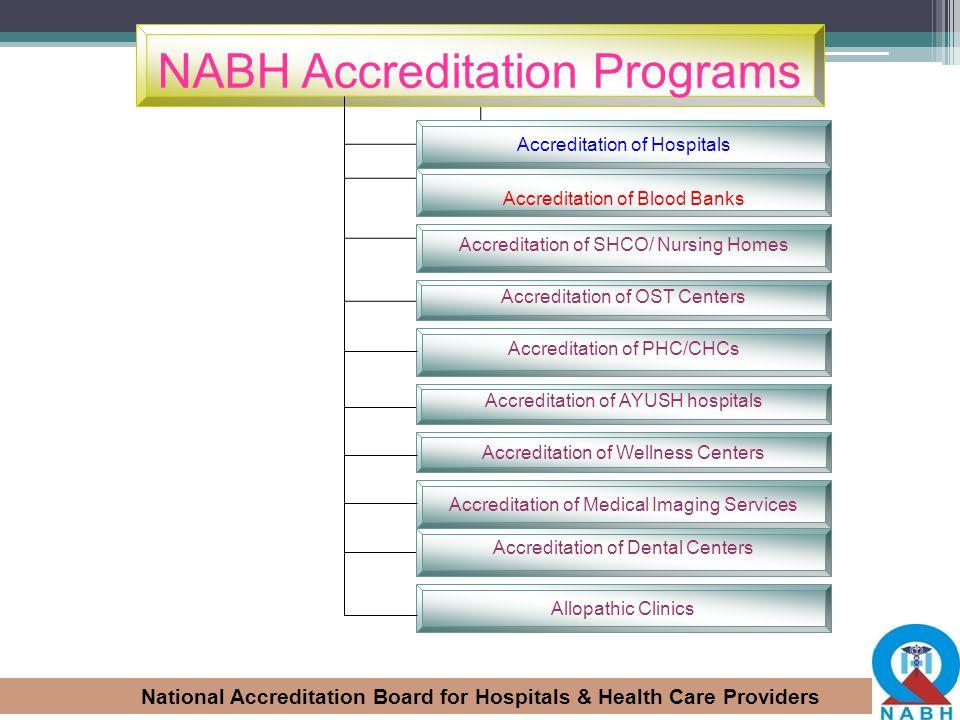 NABH Accreditation Programs