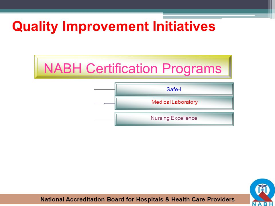 NABH Certification Programs