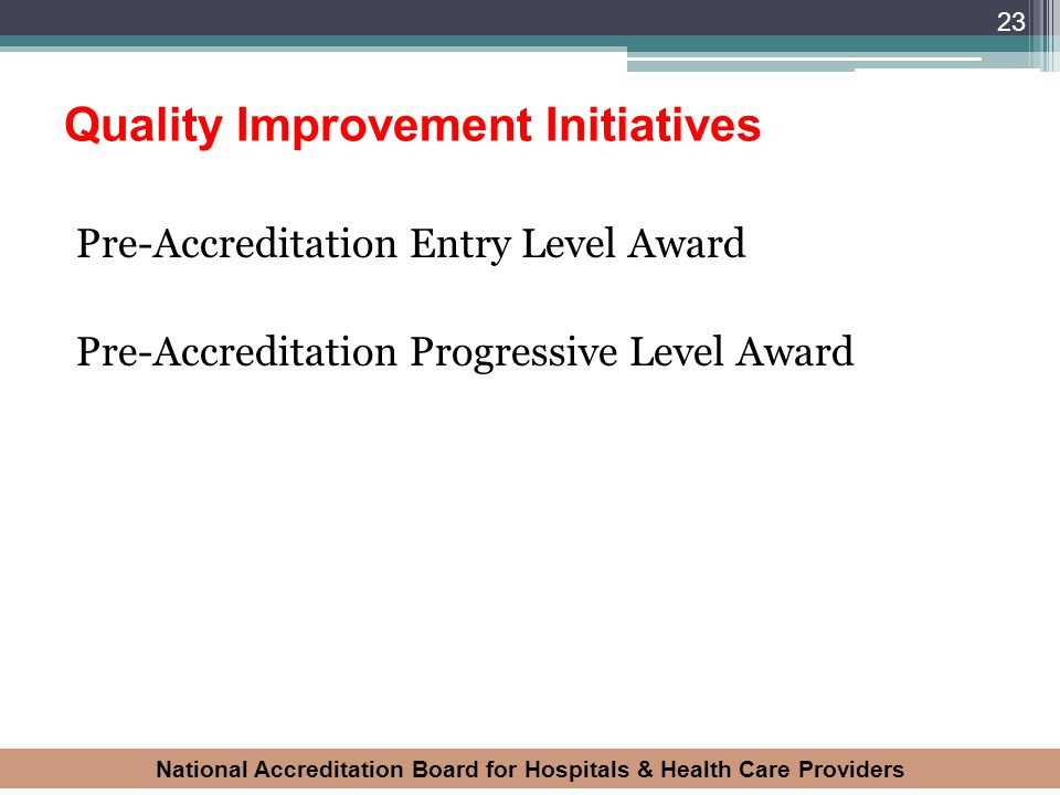 Quality Improvement Initiatives