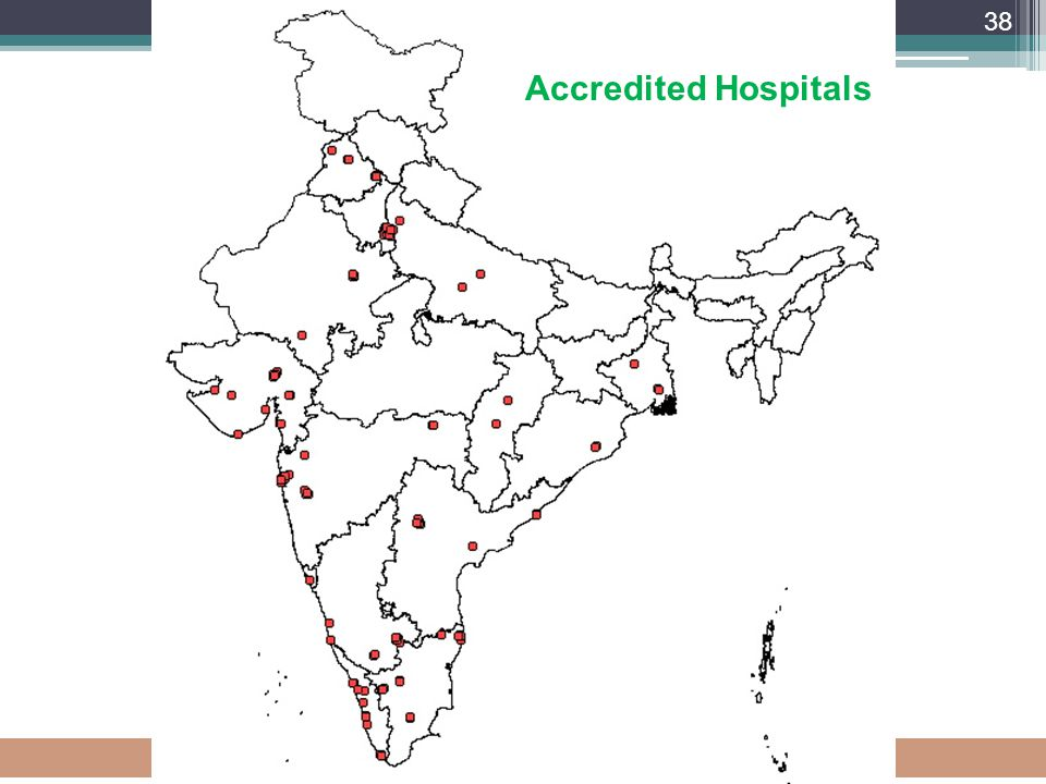 Accredited Hospitals