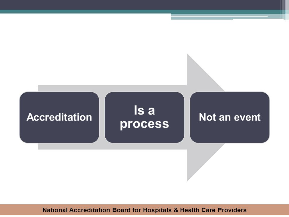 Accreditation Is a process Not an event