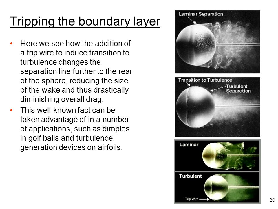 Tripping the boundary layer