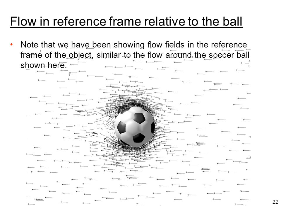 Flow in reference frame relative to the ball