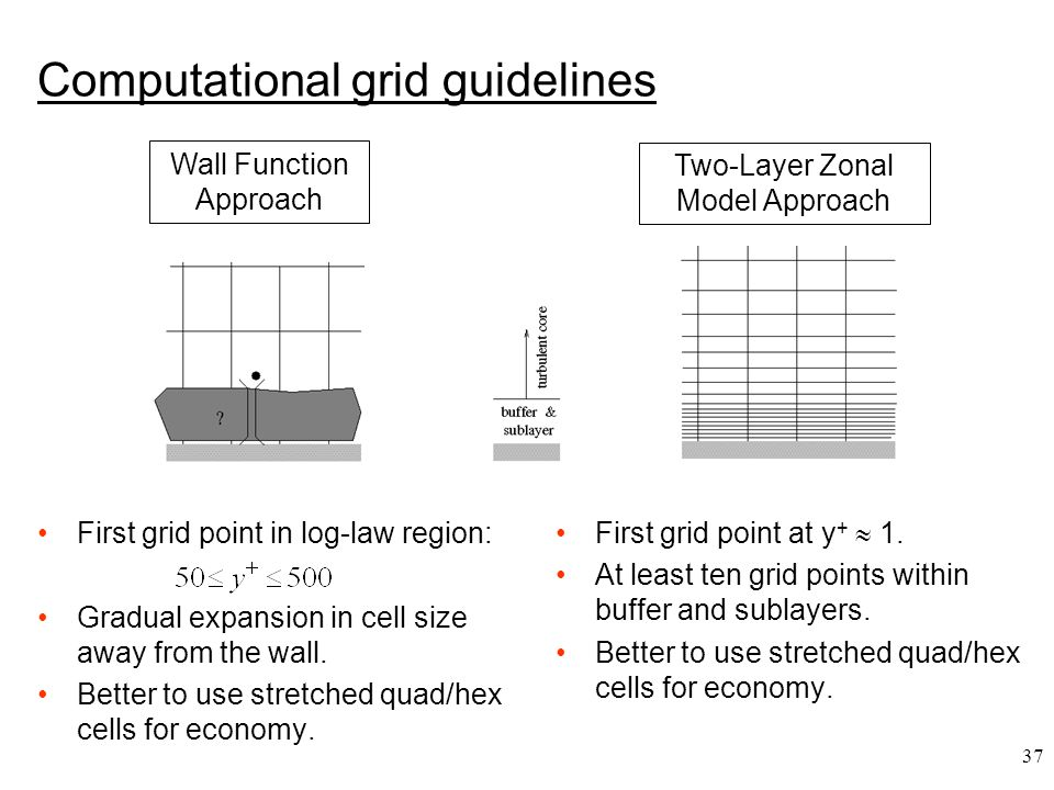 Computational grid guidelines