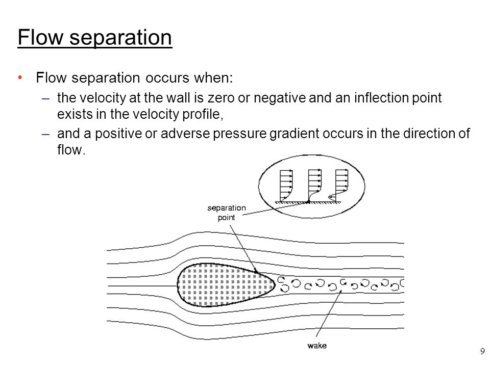 Flow separation Flow separation occurs when: