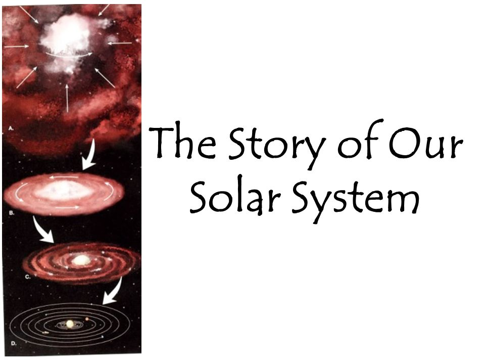 The Story of Our Solar System