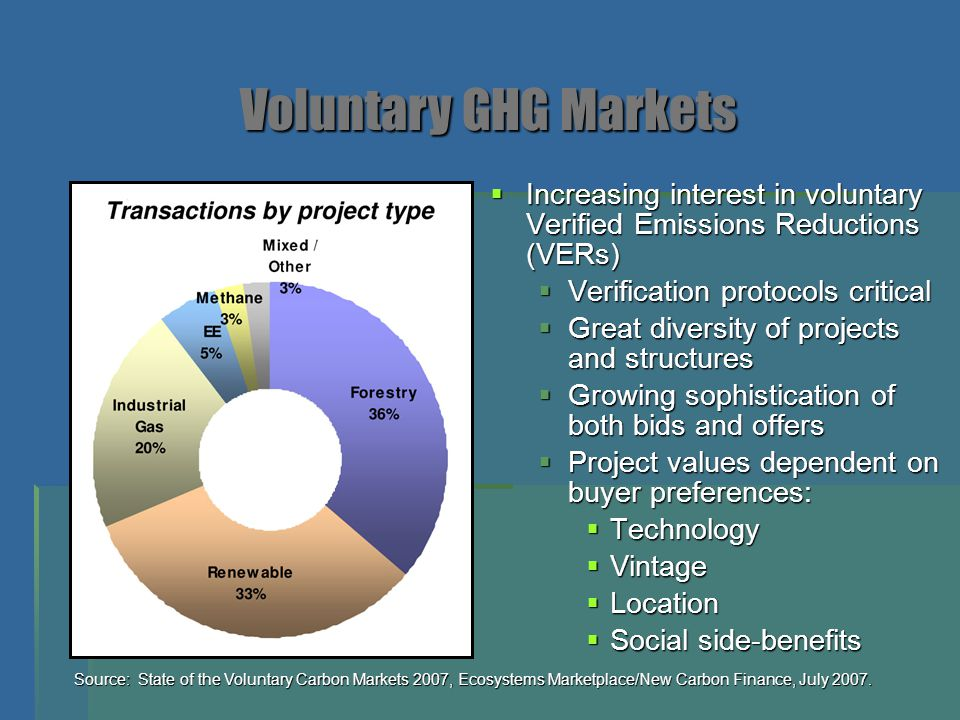 Voluntary GHG Markets Increasing interest in voluntary Verified Emissions Reductions (VERs) Verification protocols critical.