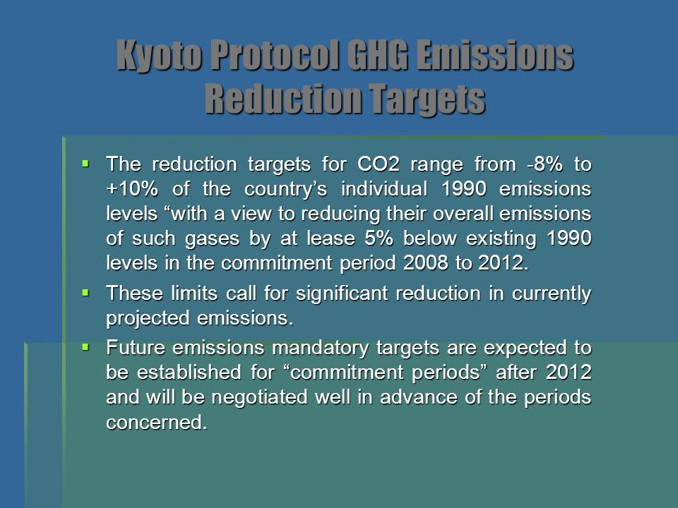 Kyoto Protocol GHG Emissions Reduction Targets