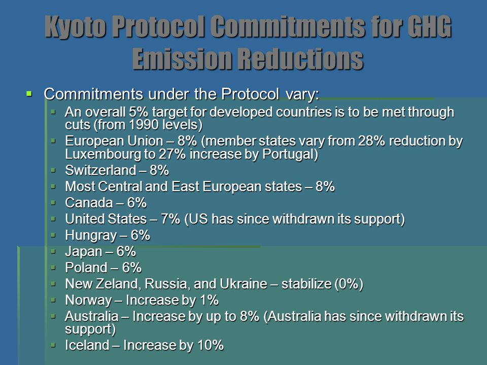 Kyoto Protocol Commitments for GHG Emission Reductions