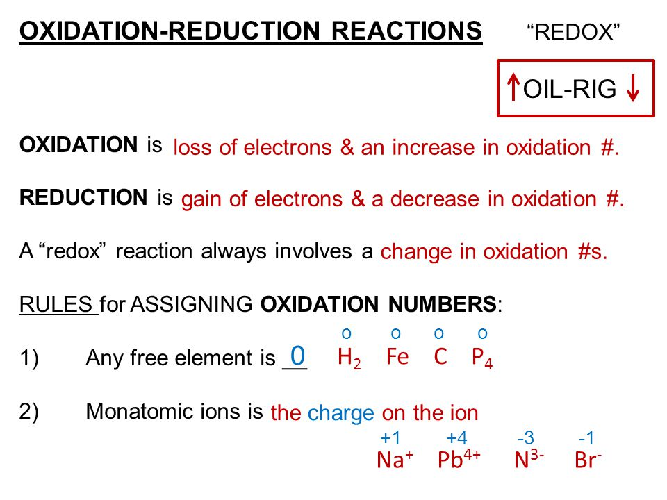 o o o o +1 +4 -3 -1 OXIDATION-REDUCTION REACTIONS REDOX H2 Fe C P4