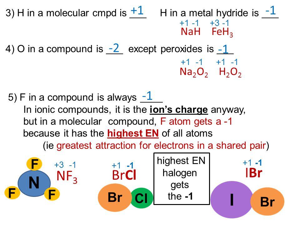 IBr NF3 BrCl +1 -1 +1 -1 +3 -1 -2 -1 +1 -1 +1 -1 -1 +1 -1 +3 -1 +1 -1
