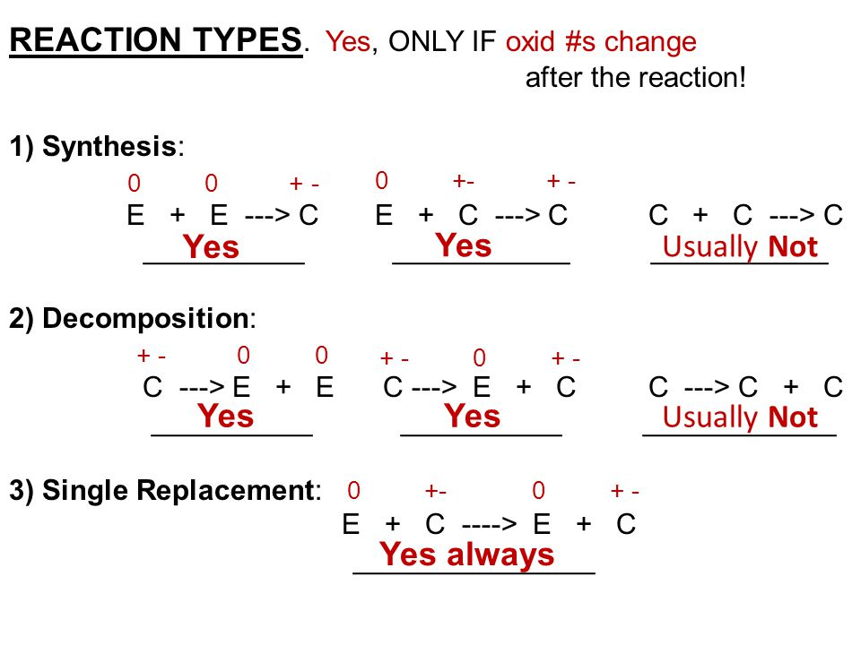 REACTION TYPES. Yes, ONLY IF oxid #s change