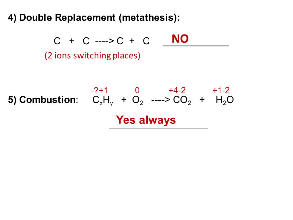 NO - +1 0 +4-2 +1-2 Yes always 4) Double Replacement (metathesis):