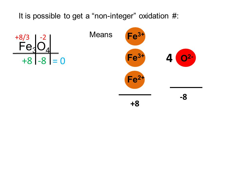 It is possible to get a non-integer oxidation #: