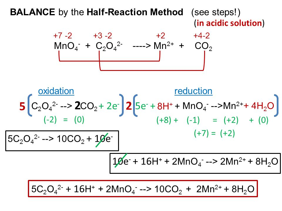 BALANCE by the Half-Reaction Method (see steps!)
