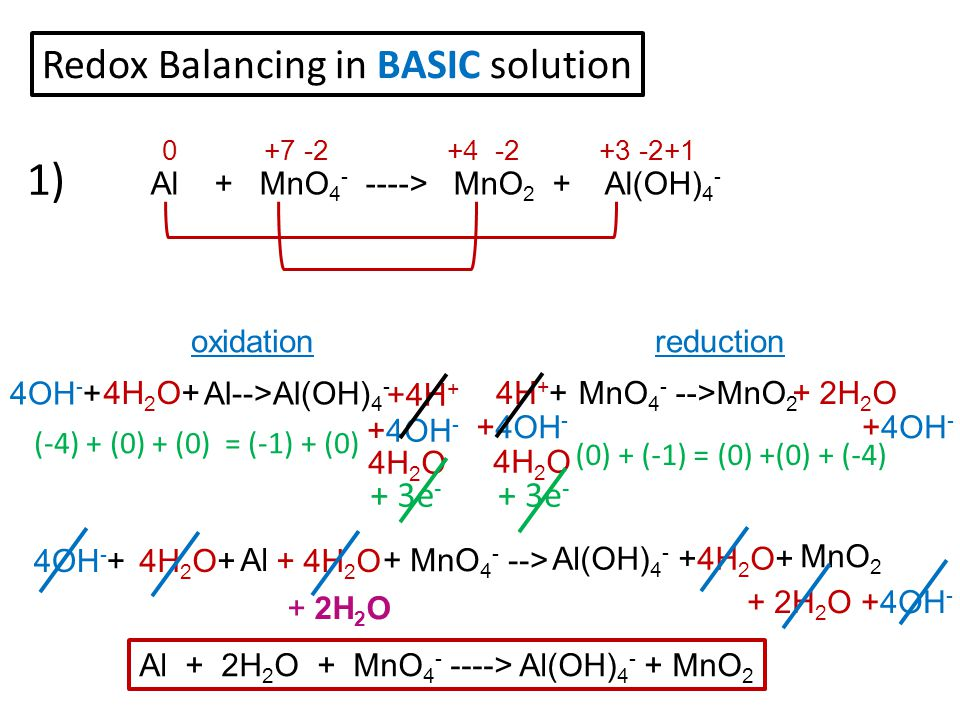 1) Redox Balancing in BASIC solution 0 +7 -2 +4 -2 +3 -2+1 + 3e- + 3e-