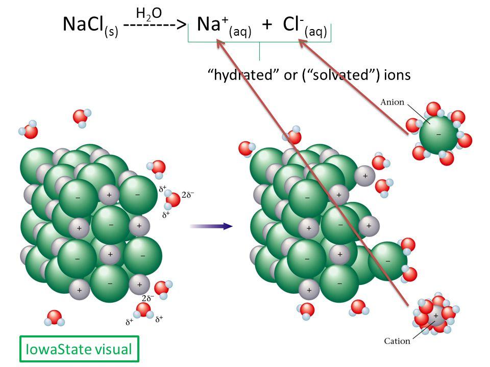 NaCl(s) --------> Na+(aq) + Cl-(aq)