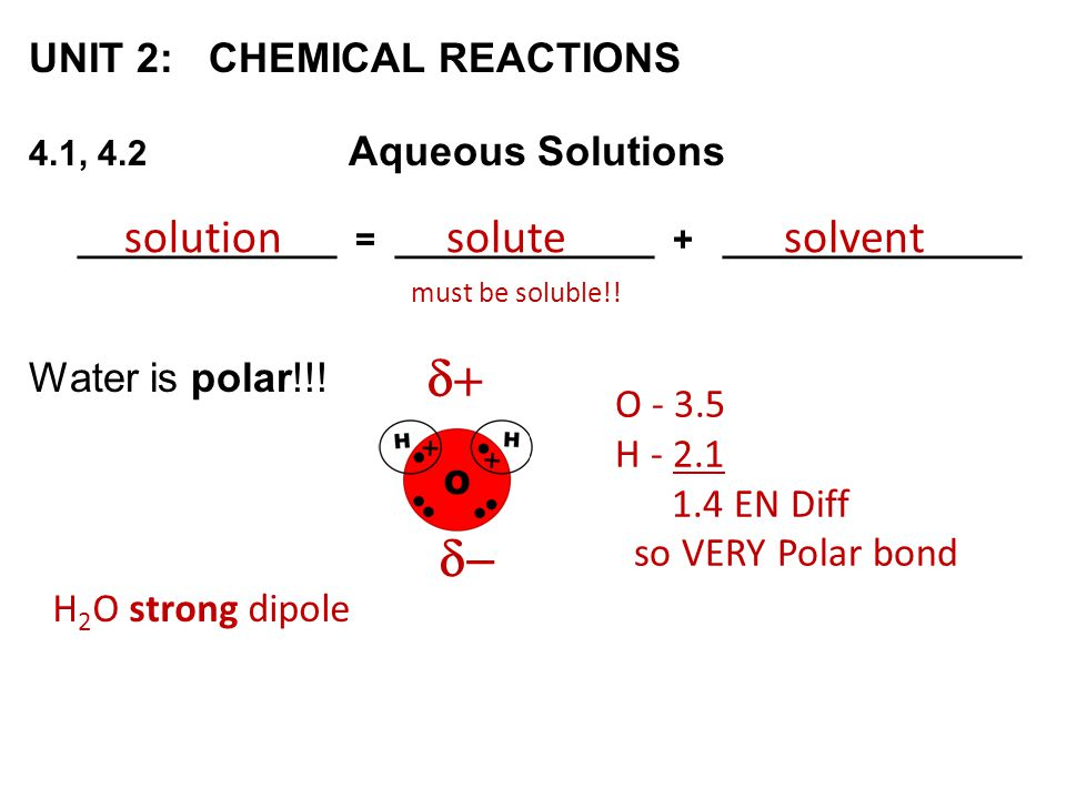 d+ d- solution solute solvent UNIT 2: CHEMICAL REACTIONS