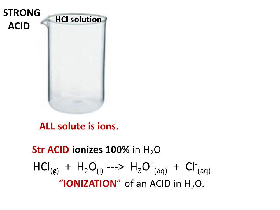 HCl(g) + H2O(l) ---> H3O+(aq) + Cl-(aq)