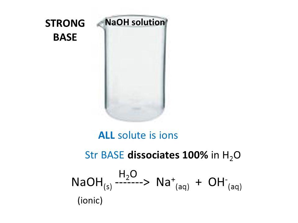 NaOH(s) -------> Na+(aq) + OH-(aq)
