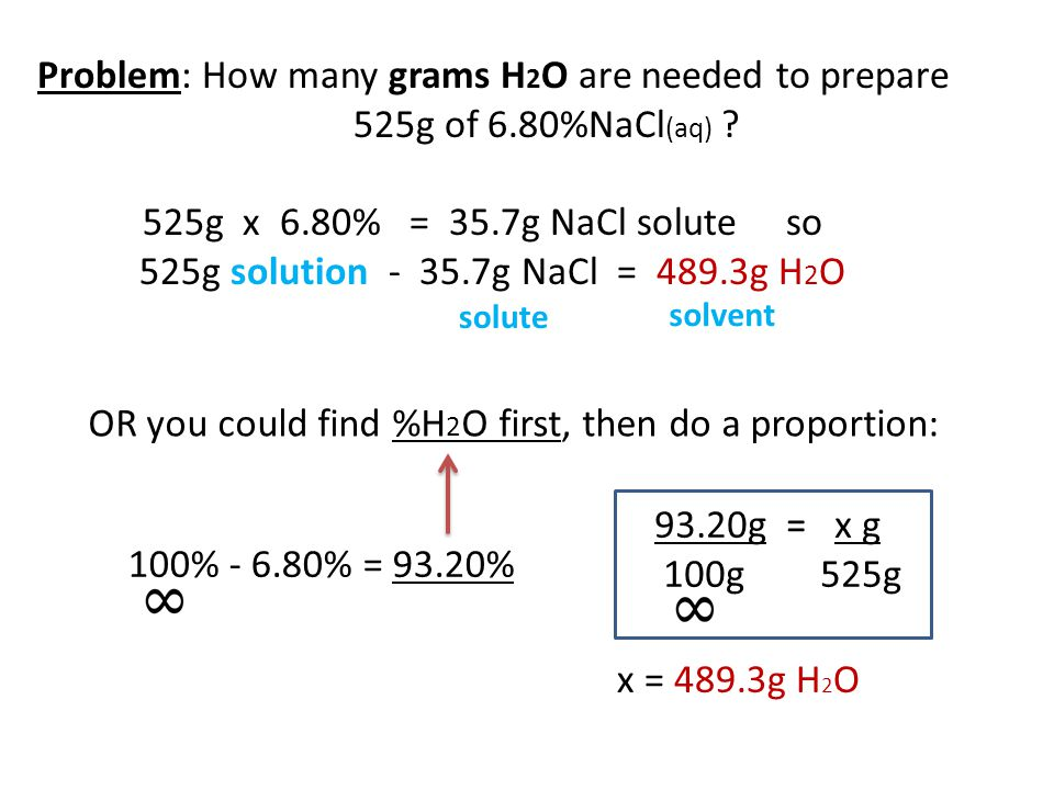 OR you could find %H2O first, then do a proportion: