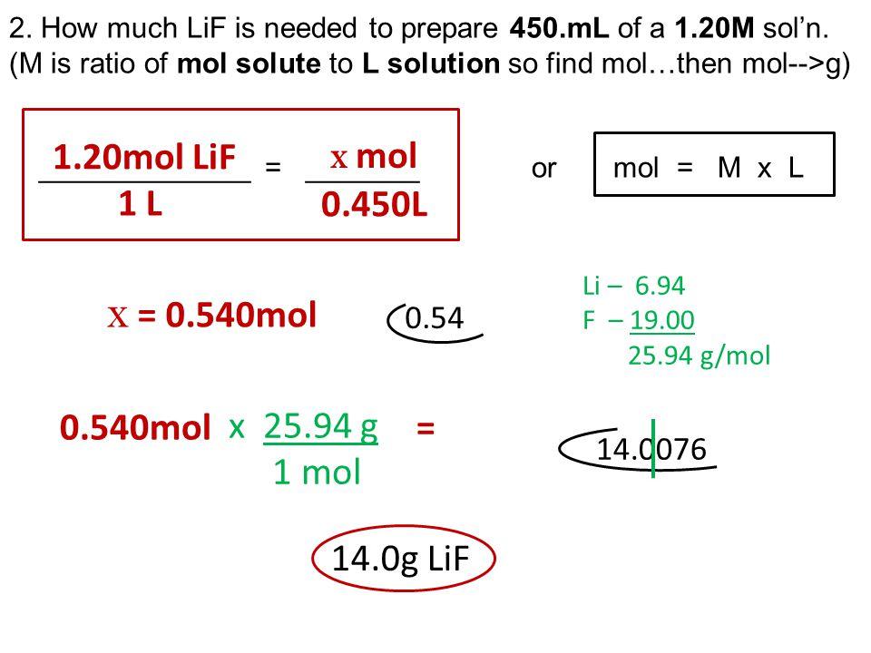 1.20mol LiF x mol 1 L 0.450L 0.540mol x 25.94 g 1 mol = 14.0g LiF 0.54