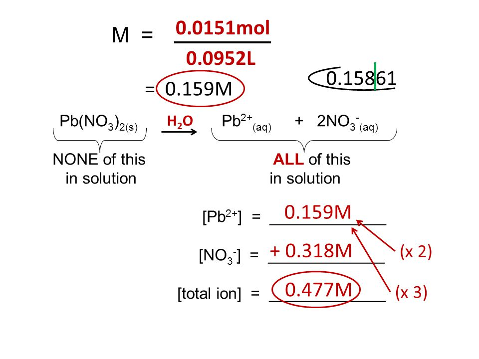 0.0151mol M = 0.0952L. 0.15861. = 0.159M. Pb(NO3)2(s) Pb2+(aq) + 2NO3-(aq)