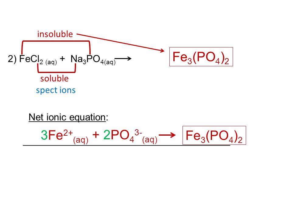 Fe3(PO4)2 3Fe2+(aq) + 2PO43-(aq) Fe3(PO4)2 insoluble