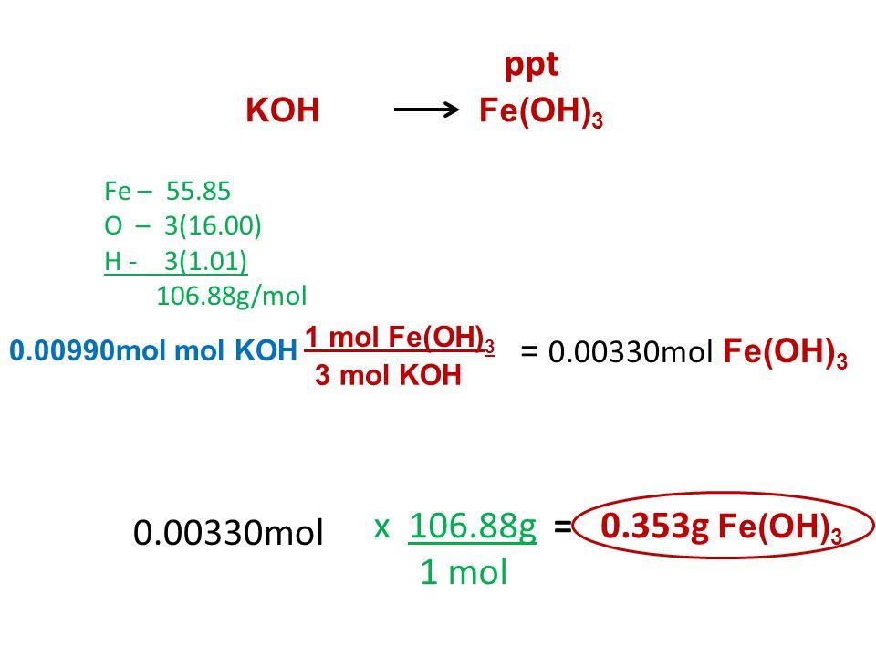 ppt = 0.00330mol Fe(OH)3 x 106.88g = 0.353g Fe(OH)3 0.00330mol KOH