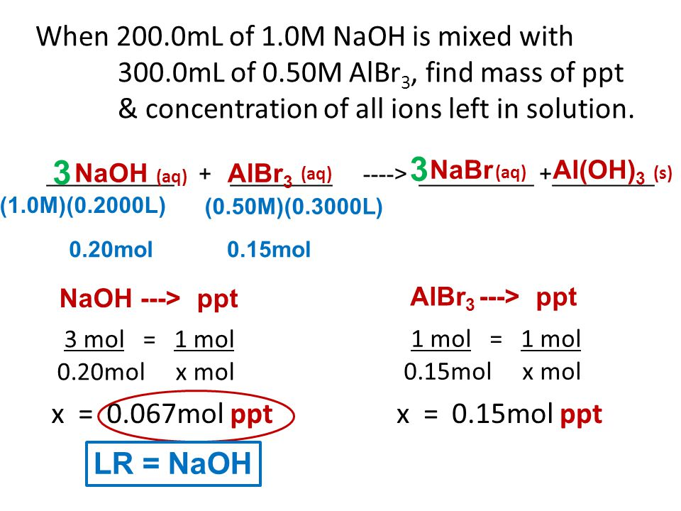 3 3 When 200.0mL of 1.0M NaOH is mixed with