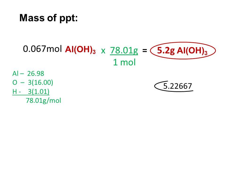 Mass of ppt: 0.067mol x 78.01g = 5.2g Al(OH)3 Al(OH)3 5.22667 1 mol
