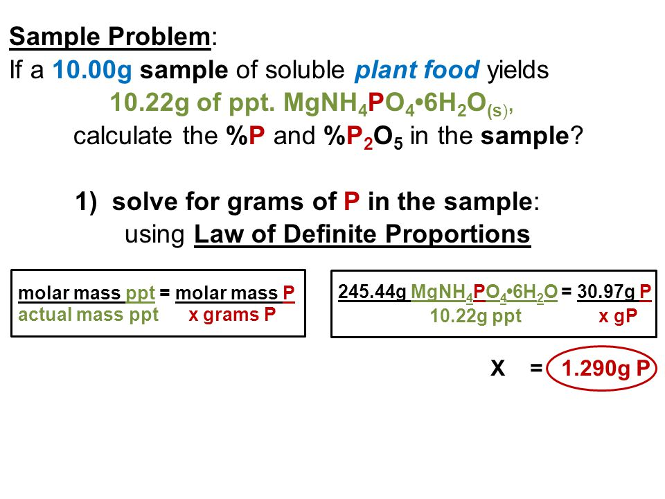 If a 10.00g sample of soluble plant food yields
