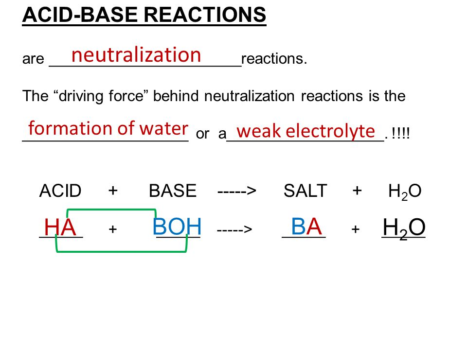 neutralization HA BOH BA H2O ACID-BASE REACTIONS formation of water