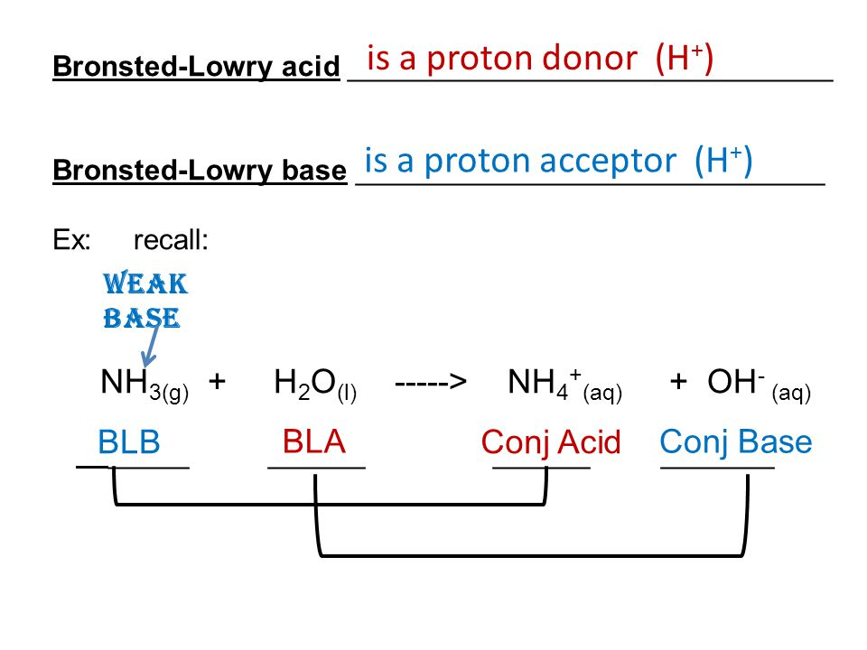 is a proton acceptor (H+)