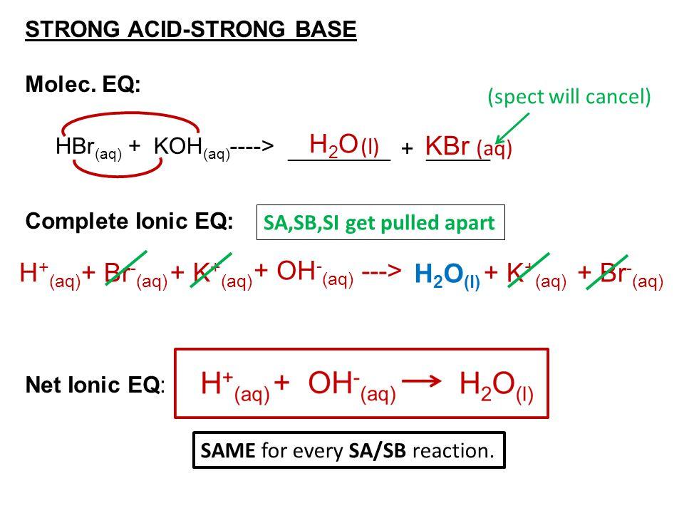 H2O KBr H+(aq) + Br-(aq) + K+(aq) + OH-(aq) ---> H2O(l) + K+(aq)