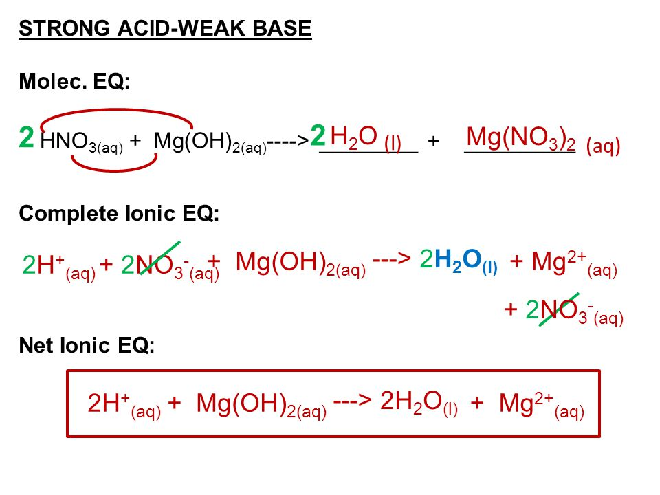 2 2 H2O Mg(NO3)2 ---> 2H2O(l) 2H+(aq) + 2NO3-(aq) + Mg(OH)2(aq)