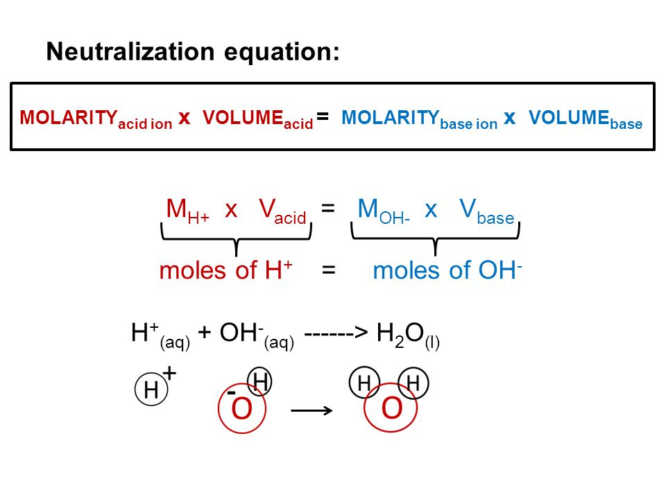 Neutralization equation: